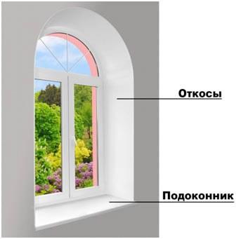 установка подоконников и откосов на пластиковые окна
